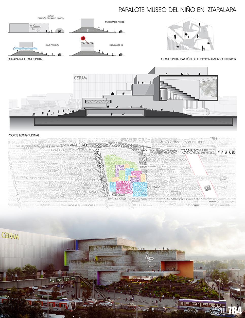 Finalistas del concurso nacional de arquitectura papalote for Laminas arquitectura